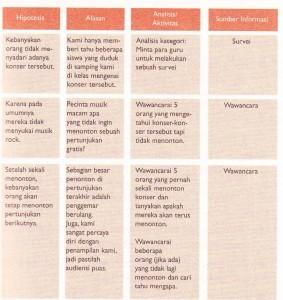 Hipotesis - Analisis